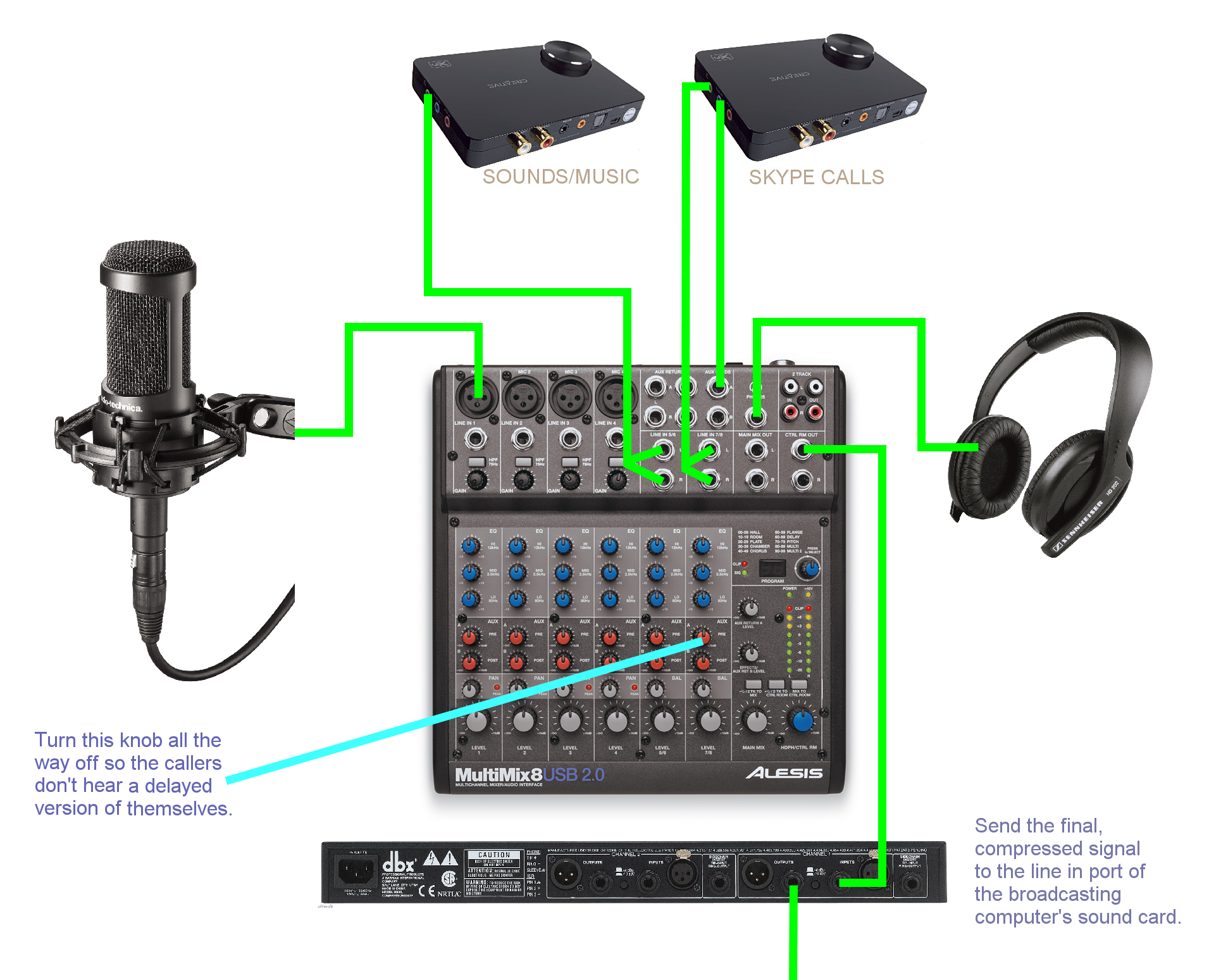 Basic Dj Setup Diagram Giftsforsubs Speakers Is This A Correct Config For Setupclesetup2jpg The Gallery